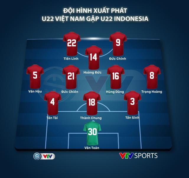 Đội hình chính thức U22 Việt Nam gặp U22 Indonesia: Đức Chinh và Tiến Linh tiếp tục lĩnh xướng hàng công - Ảnh 1.