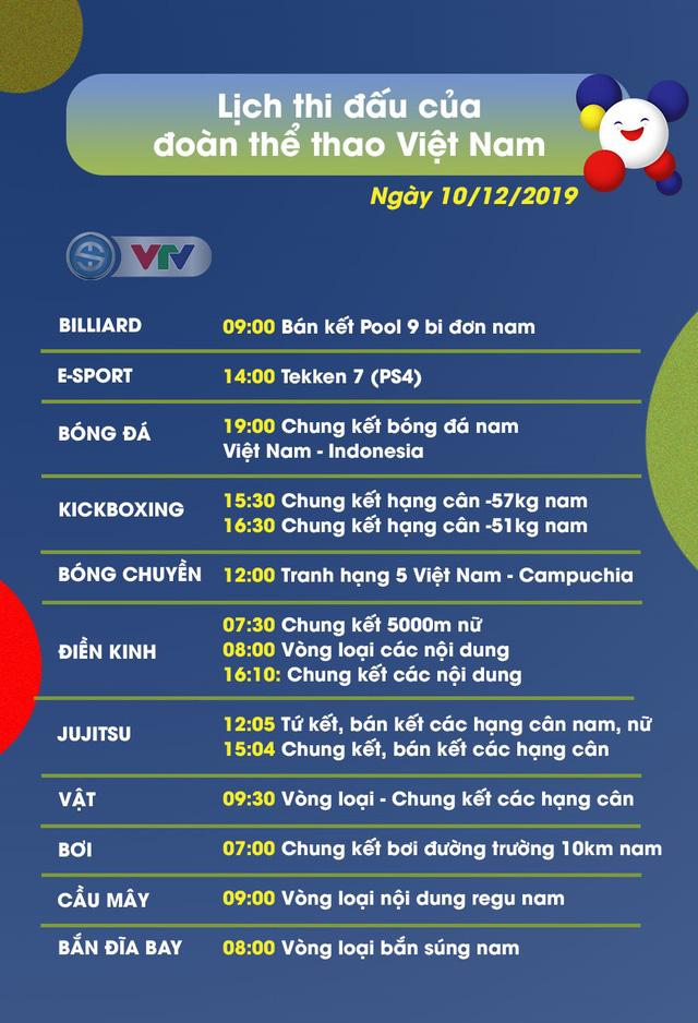 Lịch thi đấu ngày 10/12 của Đoàn Thể thao Việt Nam tại SEA Games 30 - Ảnh 1.