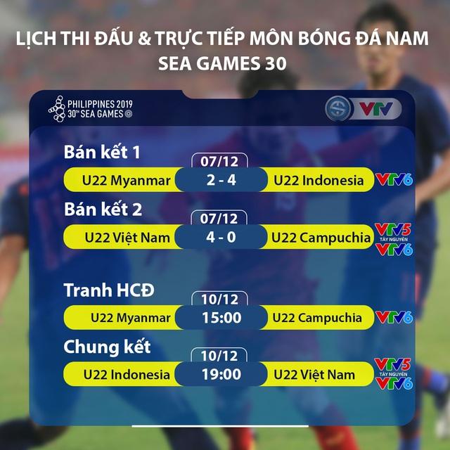 U22 Việt Nam - U22 Indonesia: Chinh phục giấc mơ vàng (19h00 ngày 10/12, trực tiếp trên VTV6 và VTV5 Tây Nguyên) - Ảnh 4.