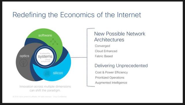 Cisco công bố chiến lược Internet vì Tương lai và kiến trúc silicon mới - Ảnh 1.