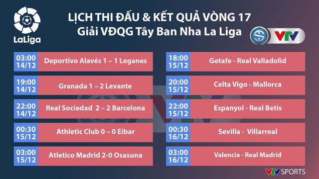 CẬP NHẬT Kết quả, lịch thi đấu, BXH các giải bóng đá VĐQG châu Âu: Ngoại hạng Anh, La Liga, Serie A, Bundesliga, Ligue I - Ảnh 3.