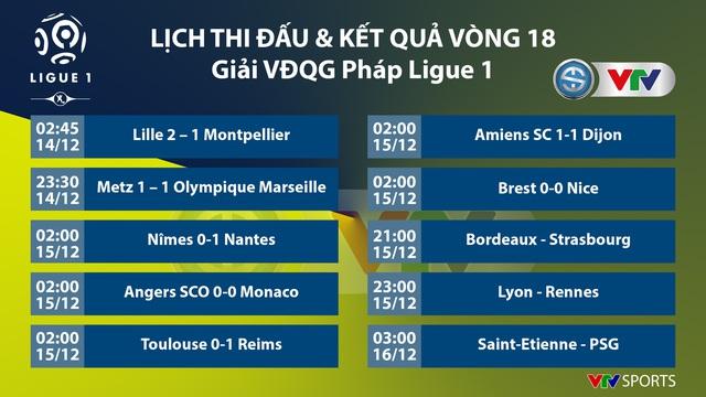 CẬP NHẬT Kết quả, lịch thi đấu, BXH các giải bóng đá VĐQG châu Âu: Ngoại hạng Anh, La Liga, Serie A, Bundesliga, Ligue I - Ảnh 9.