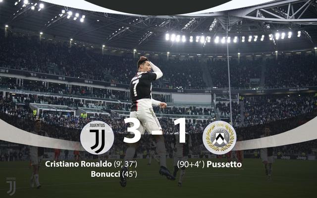 Juventus 3-1 Udinese: Ronaldo lập cú đúp đẹp mắt - Ảnh 3.