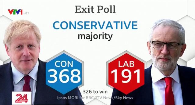 Tin tức về mọi khu vực bầu cử Anh được máy tính viết trong đêm - Ảnh 1.