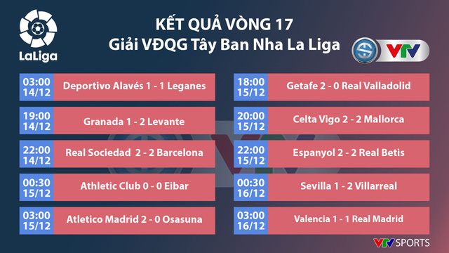 Valencia 1-1 Real Madrid: Thoát hiểm phút bù giờ! - Ảnh 4.
