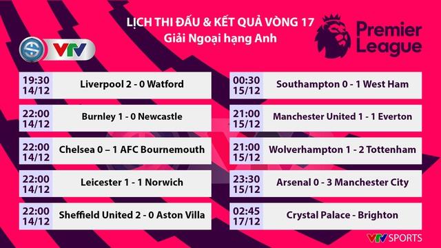 Arsenal 0-3 Man City: Màn trình diễn siêu hạng của De Bruyne - Ảnh 5.