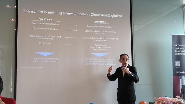 Xu hướng chuyển đổi công nghệ toàn cầu: AI và đa đám mây lên ngôi - Ảnh 1.