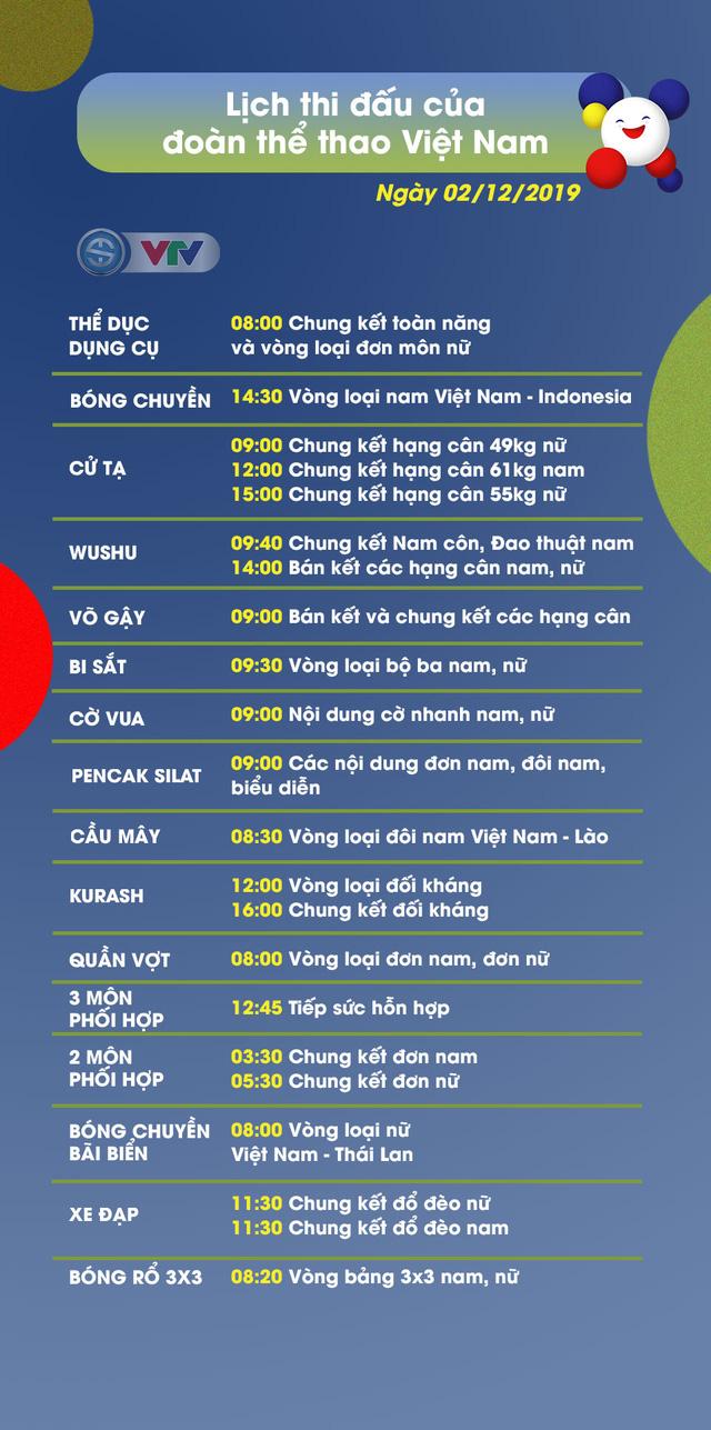 Lịch thi đấu ngày 02/12 của Đoàn Thể thao Việt Nam tại SEA Games 30 - Ảnh 1.