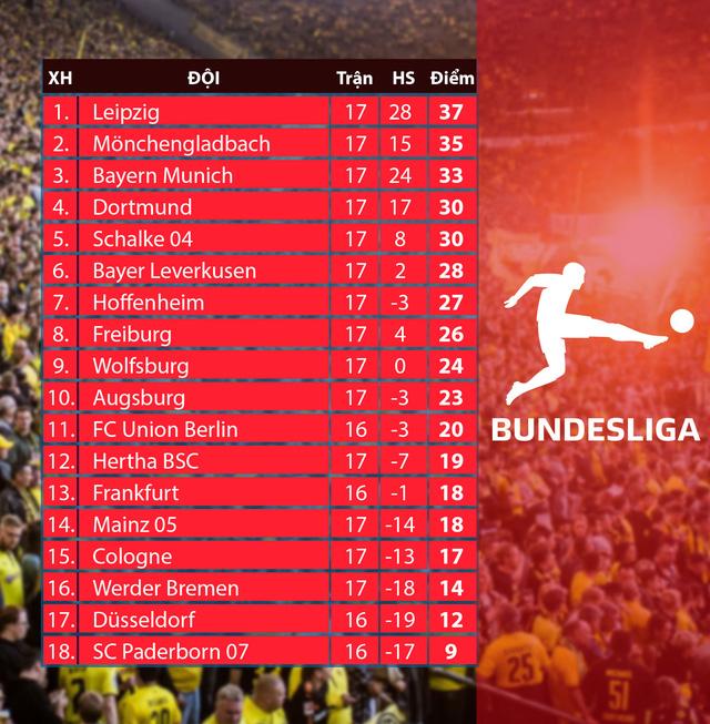 Bayern Munich 2-0 Wolfsburg: Tài năng trẻ Zirkzee lập công - Ảnh 7.