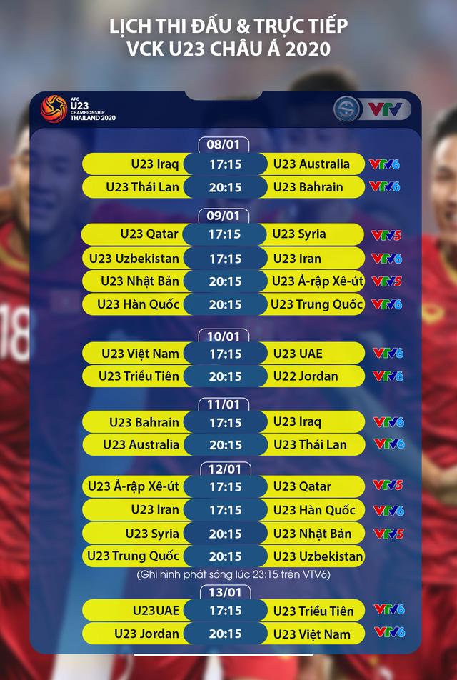 U23 Việt Nam tập luyện tại TP Hồ Chí Minh, HLV Park Hang-seo tiếc vì Văn Hậu không tham dự VCK U23 châu Á 2020 - Ảnh 3.
