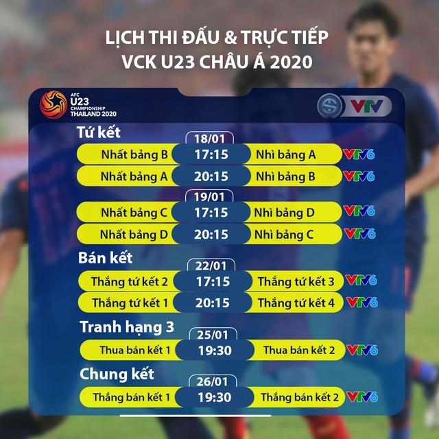 U23 Việt Nam tập luyện tại TP Hồ Chí Minh, HLV Park Hang-seo tiếc vì Văn Hậu không tham dự VCK U23 châu Á 2020 - Ảnh 5.