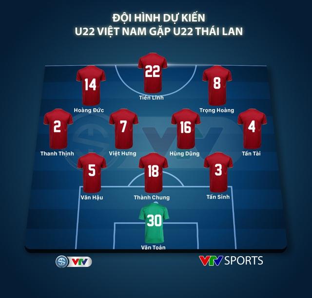 Đội hình dự kiến U22 Việt Nam gặp U22 Thái Lan: Bộ 3 Tiến Linh, Hoàng Đức, Trọng Hoàng - Ảnh 1.