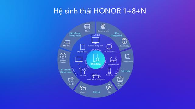 Honor 9X ra mắt với giá từ 6,3 triệu đồng tại Việt Nam - Ảnh 4.