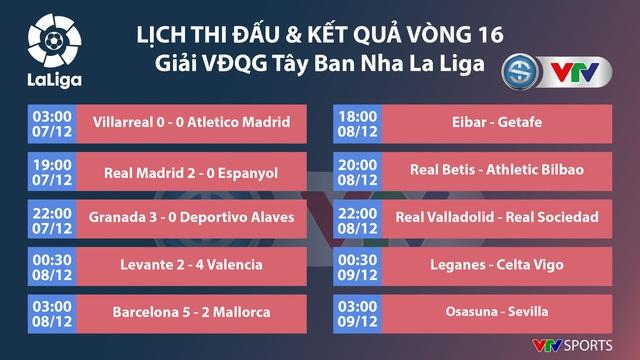 Barcelona 5-2 Mallorca: Messi lập hat-trick, Barca đòi lại ngôi đầu - Ảnh 3.