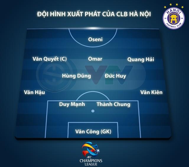 Đội hình ra sân CLB Hà Nội gặp CLB Sơn Đông Lỗ Năng: Quang Hải, Đoàn Văn Hậu, Duy Mạnh đá chính - Ảnh 2.