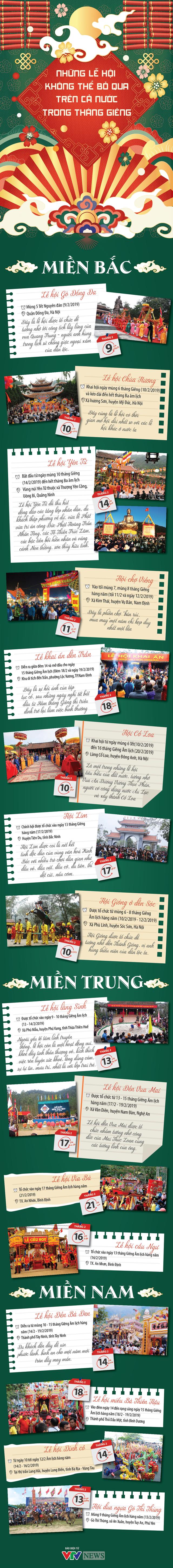 [INFOGRAPHIC] Các lễ hội không thể bỏ qua từ Bắc tới Nam dịp đầu năm mới - Ảnh 1.