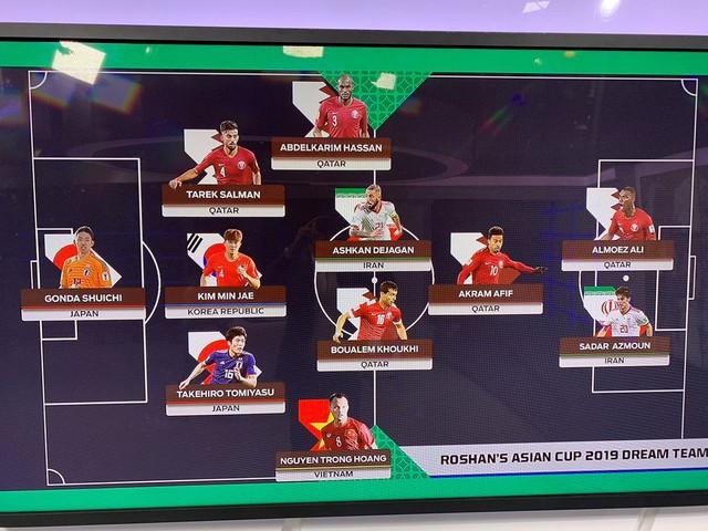 BLV Fox Sports chỉ chọn duy nhất 1 cầu thủ Đông Nam Á vào ĐHTB Asian Cup 2019 - Ảnh 2.