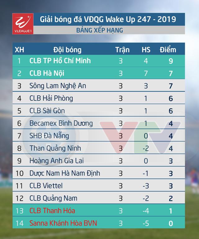 SHB Đà Nẵng 2-2 CLB Quảng Nam: Chia điểm kịch tính ở Hoà Xuân! - Ảnh 4.