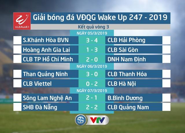 SHB Đà Nẵng 2-2 CLB Quảng Nam: Chia điểm kịch tính ở Hoà Xuân! - Ảnh 3.