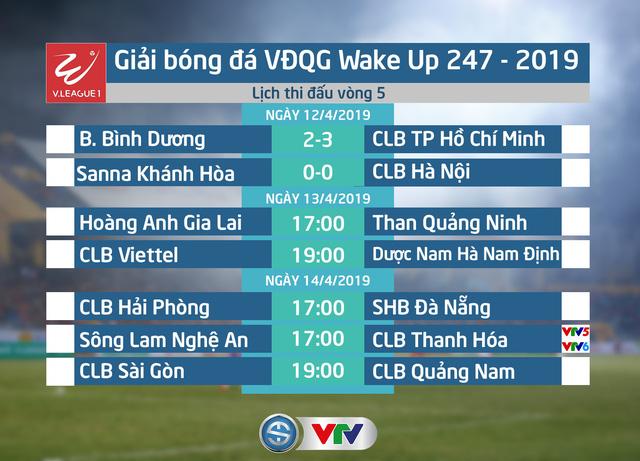 VIDEO Highlight Sanna Khánh Hòa 0-0 CLB Hà Nội (Vòng 5 V.League Wake Up 247 - 2019) - Ảnh 2.
