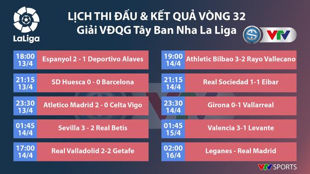 CẬP NHẬT: Lịch thi đấu, kết quả, BXH các giải bóng đá VĐQG châu Âu: Ngoại hạng Anh, La Liga, Serie A, Bundesliga... - Ảnh 5.