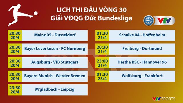CẬP NHẬT Lịch thi đấu, kết quả, BXH các giải bóng đá VĐQG châu Âu: Ngoại hạng Anh, La Liga, Serie A, Bundesliga... - Ảnh 9.