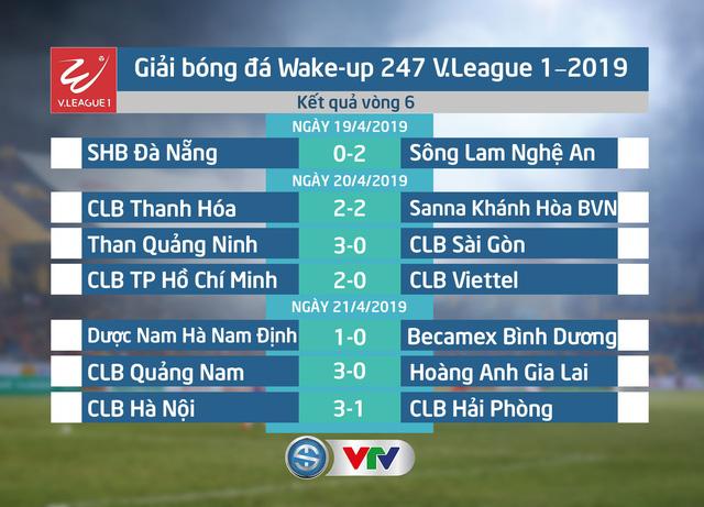 Hoàng Anh Gia Lai bổ nhiệm trợ lý HLV Park Hang-seo dẫn dắt thay HLV Dương Minh Ninh - Ảnh 2.
