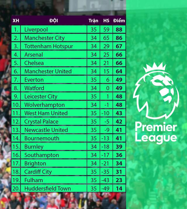 VIDEO Highlights Arsenal 2 - 3 Crystal Palace (Vòng 35 giải Ngoại hạng Anh 2018/19) - Ảnh 4.