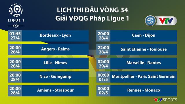 Lịch thi đấu, BXH vòng 34 giải VĐQG Pháp Ligue 1 - Ảnh 1.