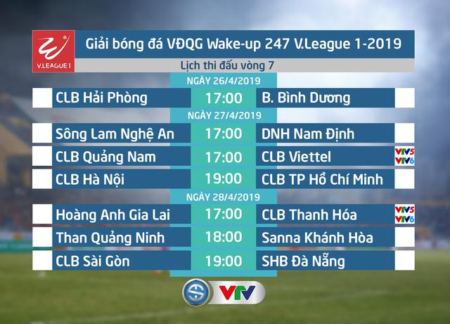 Lịch thi đấu vòng 7 Wake-up 247 V.League 1-2019: CLB Quảng Nam - CLB Viettel, Hoàng Anh Gia Lai - CLB Thanh Hóa - Ảnh 1.