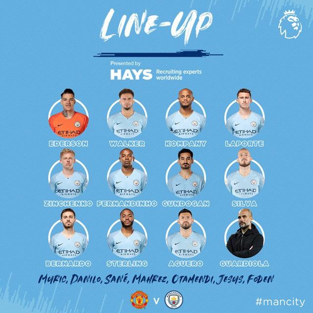 Đội hình chính thức trận derby thành Manchester - Ảnh 2.