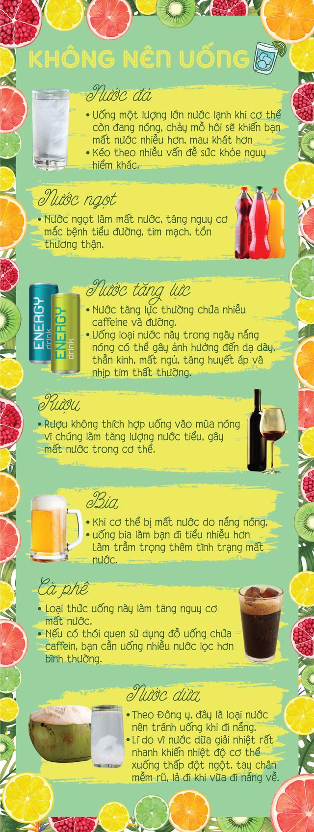 Nắng nóng, nên uống và không nên uống gì? - Ảnh 3.