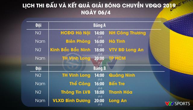 Lịch thi đấu vòng 1 giải bóng chuyền VĐQG 2019 hôm nay (ngày 06/4) - Ảnh 1.