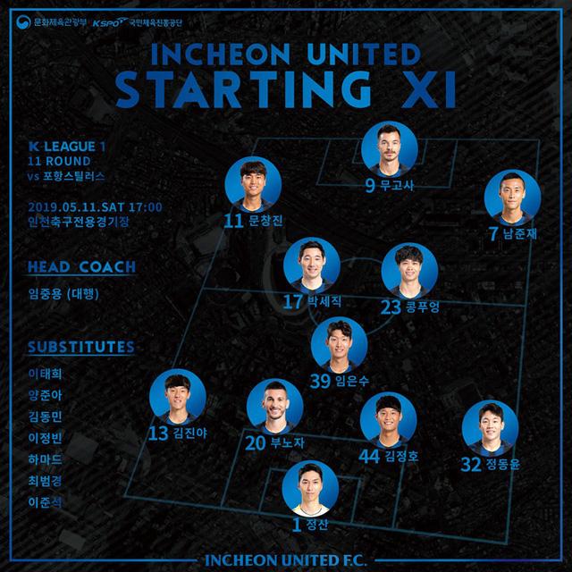 Incheon United: Công Phượng đá trọn vẹn 90 phút trong trận thua Pohang Steelers - Ảnh 1.