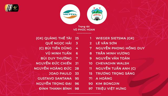 CLB Viettel 0-3 Hoàng Anh Gia Lai: Chiến thắng thuyết phục - Ảnh 2.