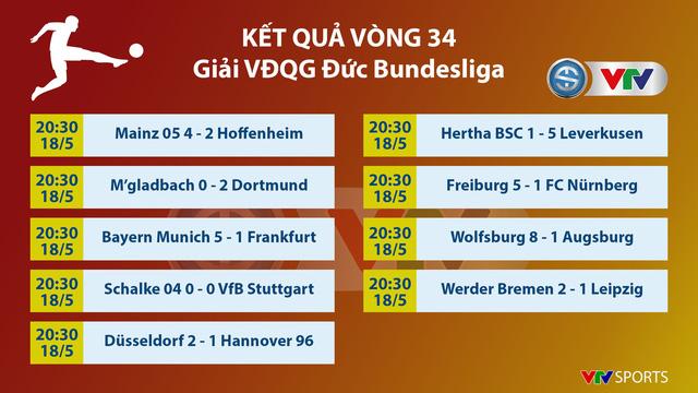 Kết quả bóng đá châu Âu sáng 19/5: Man City giành cúp FA, Bayern Munich đăng quang ngôi vô địch Bundesliga - Ảnh 2.