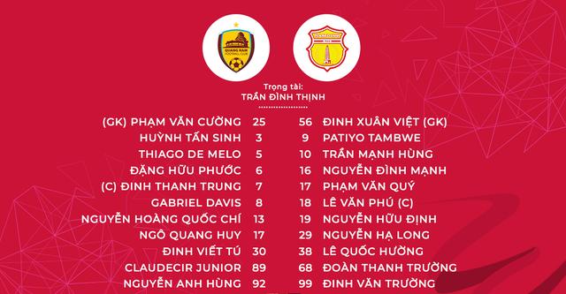 CLB Quảng Nam 1-1 Dược Nam Hà Nam Định: Kịch tính phút bù giờ - Ảnh 2.
