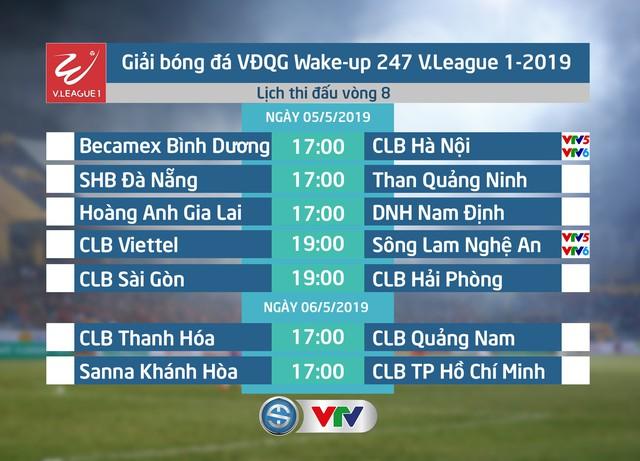 Becamex Bình Dương - CLB Hà Nội: Củng cố ngôi đầu (17h00 trên VTV5, VTV6 và ứng dụng VTV Sports) - Ảnh 1.
