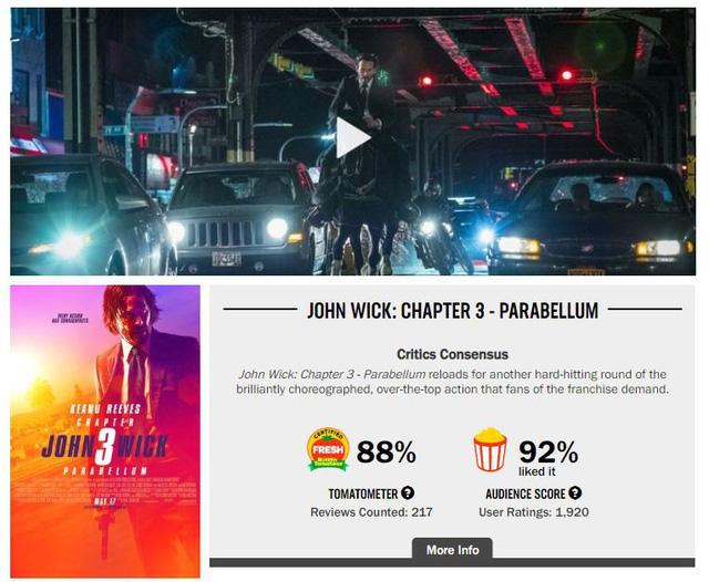 """""""John Wick 3"""" thu về 57 triệu USD từ các phòng vé Bắc Mỹ trong tuần mở màn - Ảnh 2."""