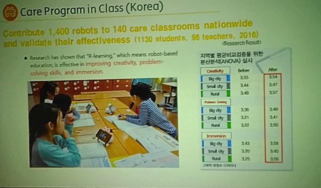 E-Robot Coding: Dạy trẻ lập trình thông minh từ khi chưa biết đọc từ kinh nghiệm Hàn Quốc - Ảnh 1.