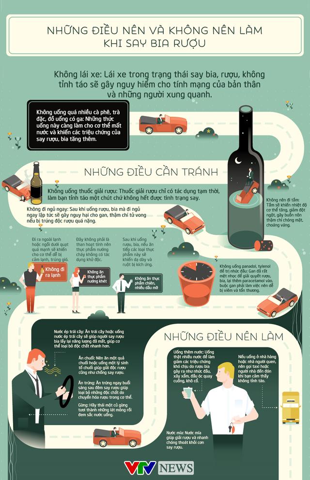 [INFOGRAPHIC] Những điều nên và không nên làm khi say rượu bia - Ảnh 1.