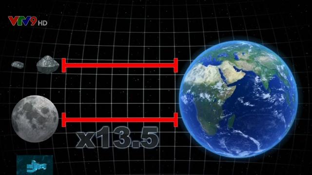 Một tiểu hành tinh sẽ bay sát Trái đất trong tuần này - Ảnh 1.