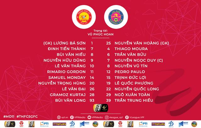 VIDEO Highlights: CLB Thanh Hóa 2-1 CLB Sài Gòn (Vòng 11 Wake-up 247 V.League 1-2019) - Ảnh 1.