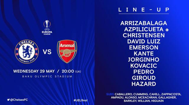 Chelsea 4-1 Arsenal: Chức vô địch Europa League dành cho The Blues - Ảnh 2.