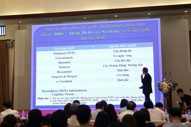 Hiệu quả của công nghệ hướng đích ứng dụng trong bệnh viêm loét dạ dày - Ảnh 1.