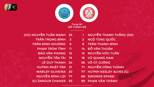 Sanna Khánh Hòa BVN 1-2 CLB TP Hồ Chí Minh: Trở lại ngôi đầu! - Ảnh 2.