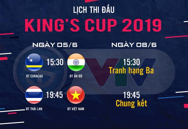 Trước thềm Kings Cup gặp ĐT Việt Nam, chủ nhà Thái Lan gặp khủng hoảng lực lượng - Ảnh 2.