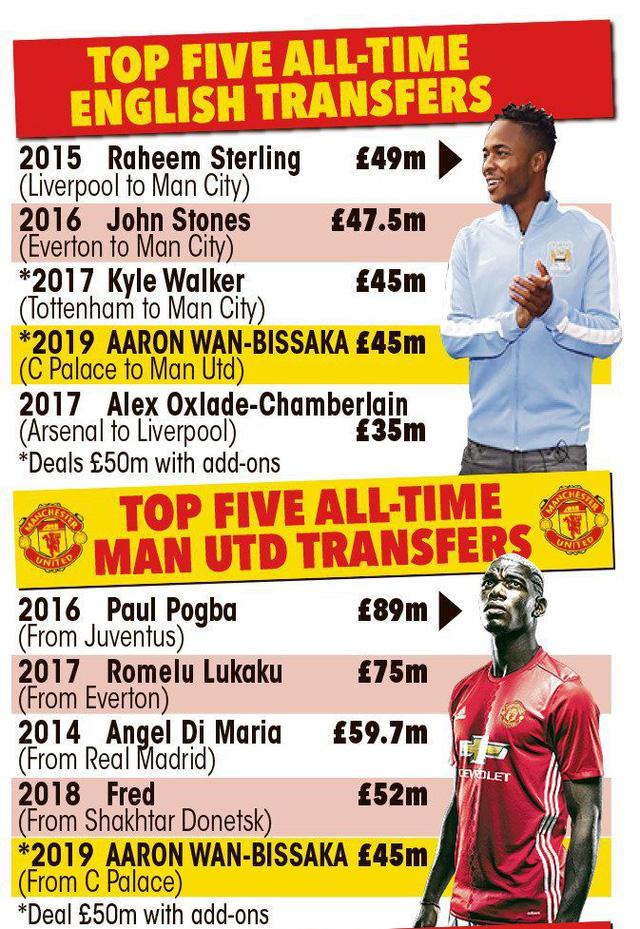 Hậu vệ đắt giá nhất lịch sử tươi cười bắt tay lãnh đạo Man Utd - Ảnh 2.
