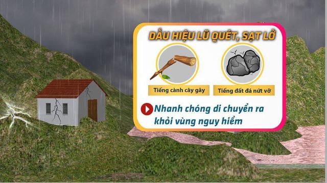 Vùng núi Bắc Bộ có mưa to, đề phòng lũ quét và sạt lở đất - Ảnh 1.