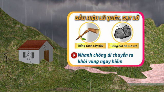 Có mưa giải nhiệt, miền Bắc nắng nóng chấm dứt, vùng núi đề phòng lũ quét và sạt lở đất - Ảnh 1.
